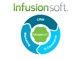 Infusionsoft UK